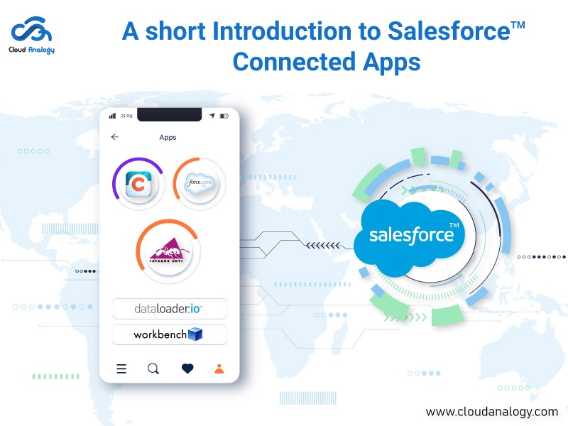 Introduction-to-Salesforce-Connected-Apps