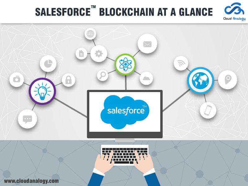 Salesforce Blockchain At A Glance