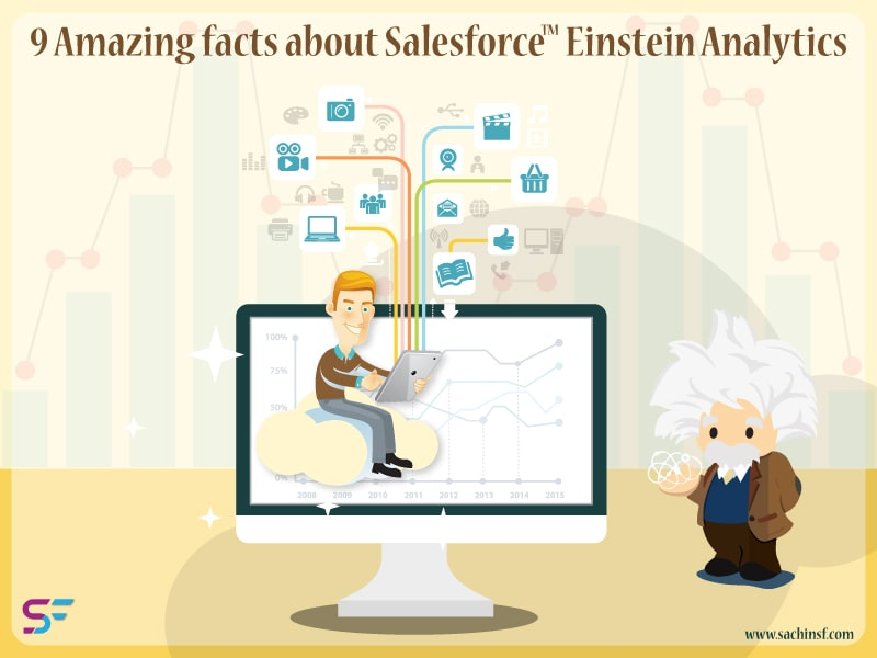 9-Amazing-facts-about-Salesforce-Einstein-Analytics-min